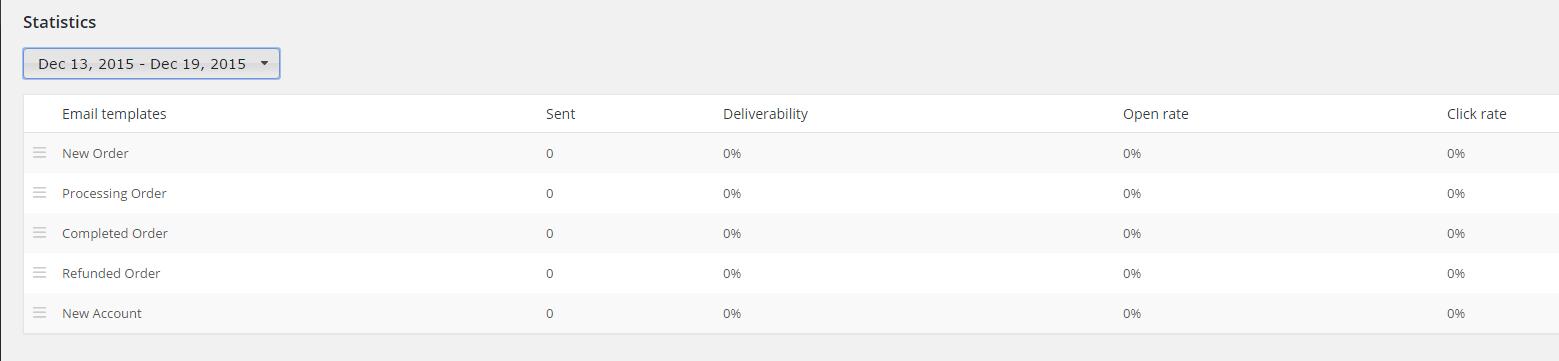 WooCommerce - Installing the plugin – Sendinblue