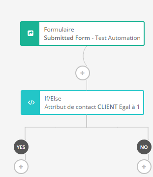 actions_automation_FR-11